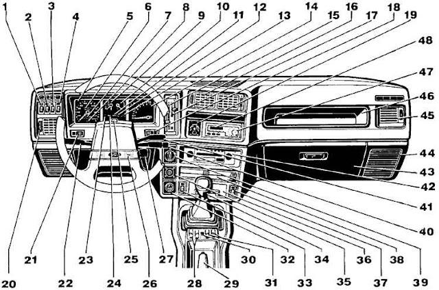 Передняя панель автомобиля Ford Sierra (базовая версия)