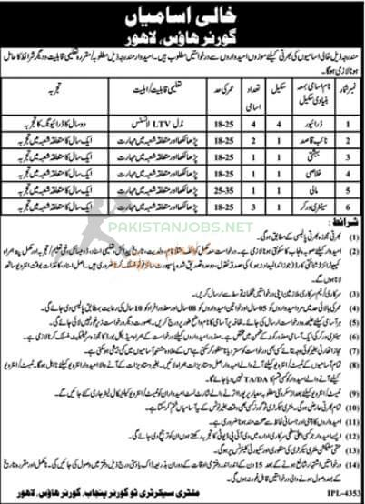 The Lahore Governor's House Jobs 2021
