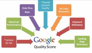 cara-kerja-google-ads-adwords