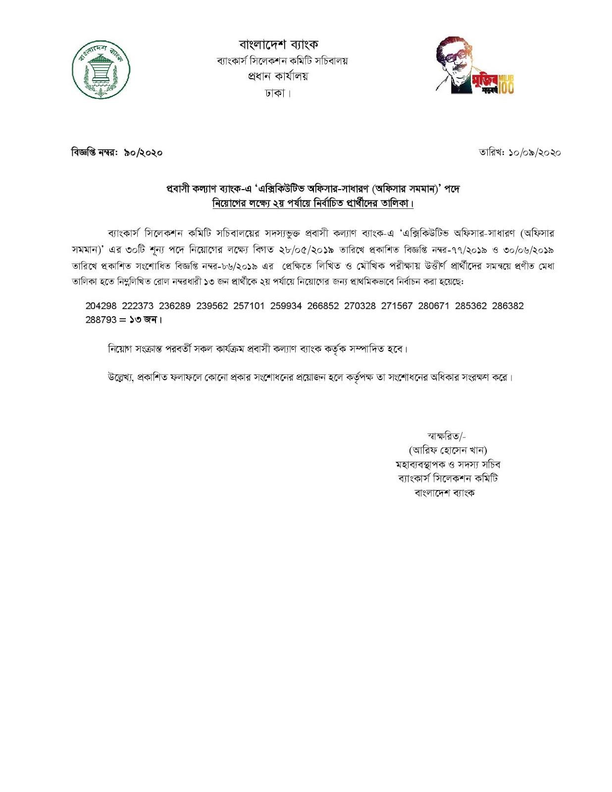 Bangladesh bank Job Exam Result