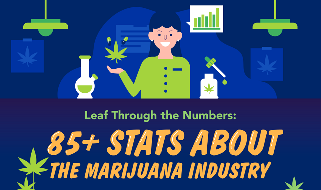 Interesting facts and stats about Marijuana