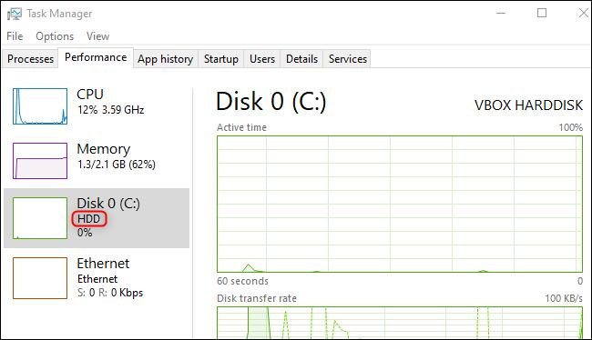 """نوع القرص الموضح في علامة تبويب """"أداء إدارة المهام"""" في نظام التشغيل Windows 10."""