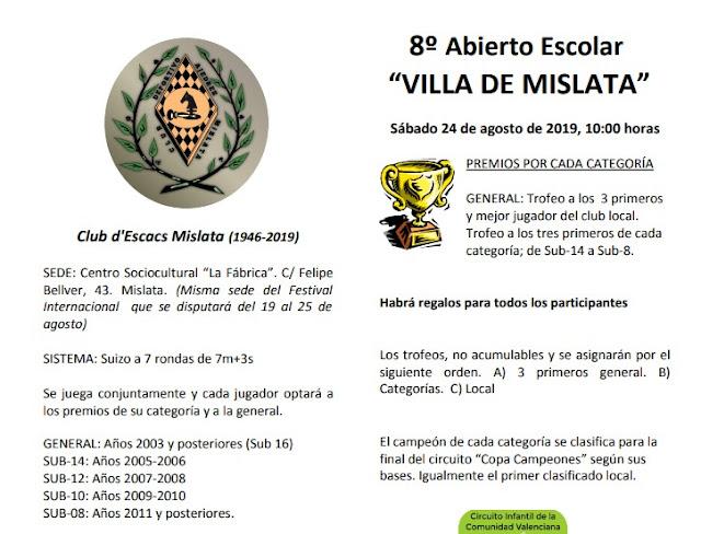 24 agosto, 8º Escolar Villa de Mislata (CCI) -INMINENTE CIERRE DE INSCRIPCIÓN-