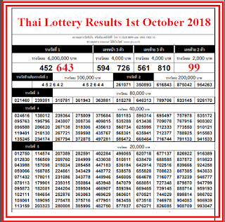 Thai-Lottery-Result-1st-October-2018