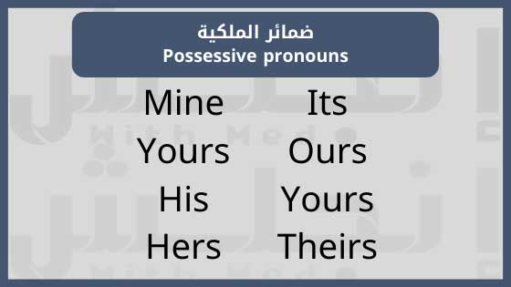 Mine, Yours, His, Hers, Its, Ours, Yours, Theirs