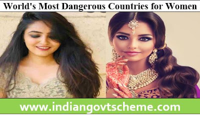 World's Most Dangerous Countries