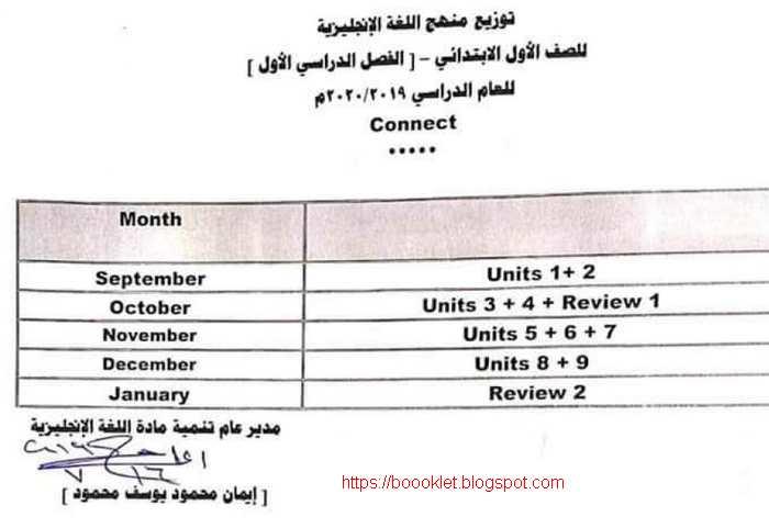 توزيع منهج اللغة الانجليزية للمرحلة الابتدائية الفصل الدراسى الأول والثانى 2019-2020