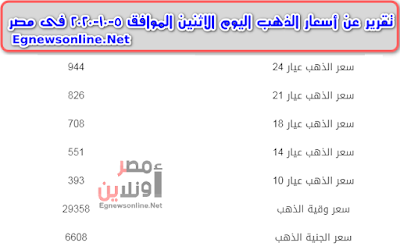 تقرير عن أسعار الذهب اليوم الاثنين الموافق 5-10-2020 فى مصر