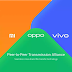 OPPO, Vivo and Xiaomi partner to bring smoother, effortless cross-brand file sharing