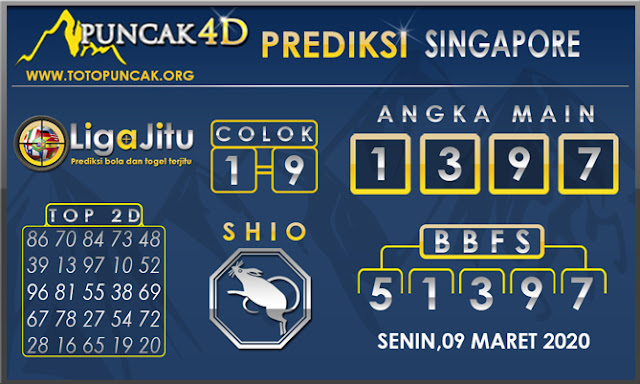 PREDIKSI TOGEL SINGAPORE PUNCAK4D 09 MARET 2020