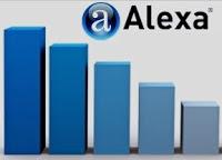 Penyebab Alexa Rank Blog Terus Menurun