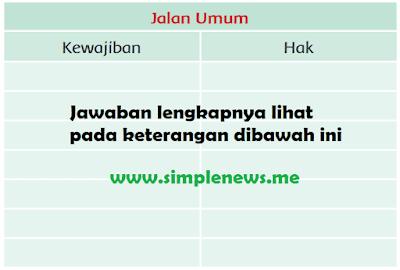 kewajiban dan hak berkaitan dengan jalan umum www.simplenews.me