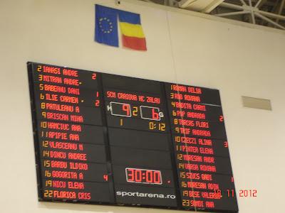 SCM Craiova a condus pana la pauza