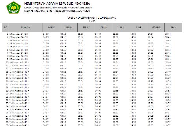 Jadwal Imsakiyah Ramadhan 1442 H Kabupaten Tulungagung, Provinsi Jawa Timur
