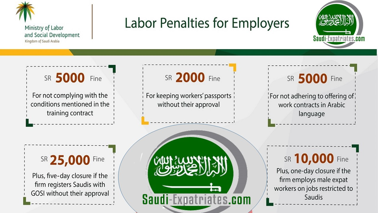 Labor violation penalties on employers