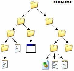 4 4 Acceso A Sistemas De Archivos Taller De So Tecvilla