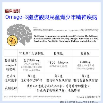 台灣營養師Vivian【臨床懶人包】Omega-3脂肪酸在兒童青少年精神疾病之臨床指引(含注意力不足過動症、自閉症與重鬱症)