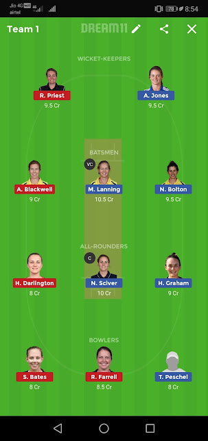 Ps vs st dream11 Team,PS-W vs ST-W Dream11 Match Prediction | Perth Scorchers Women vs Sydney Thunder Women | Women's Big Bash League,