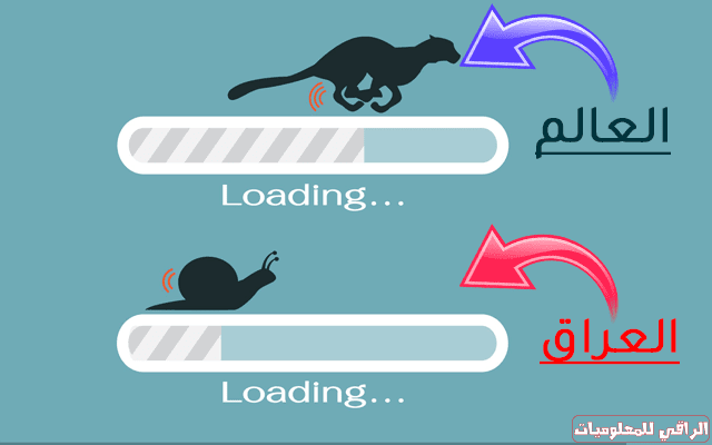 العراق يتصدر قائمة أسوأ وأبطأ سرعة إنترنت في العالم