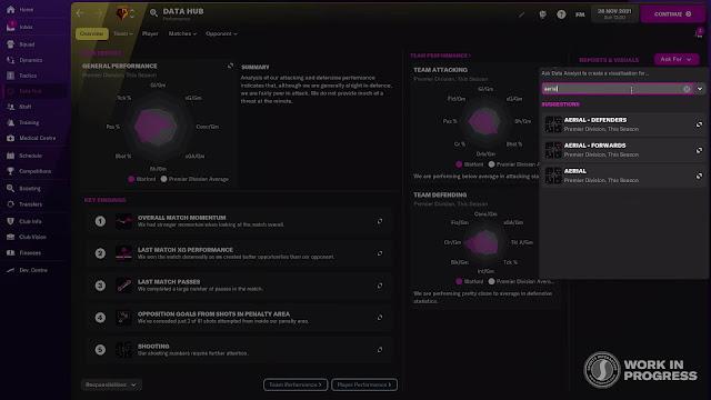 fm22 data hub - ask data analyst