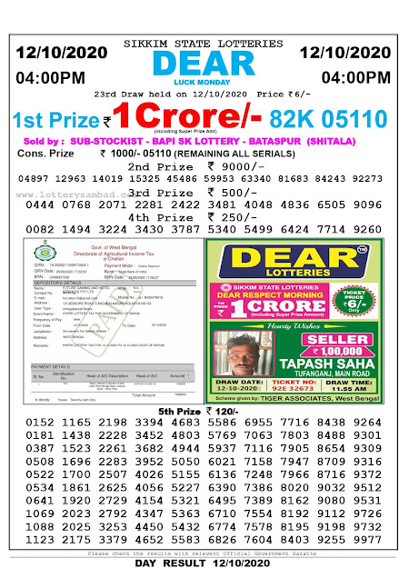 Sikkim State Lottery Result 12-10-2020, Sambad Lottery, Lottery Sambad Result 4 pm, Lottery Sambad Today Result 4 00 pm, Lottery Sambad Old Result
