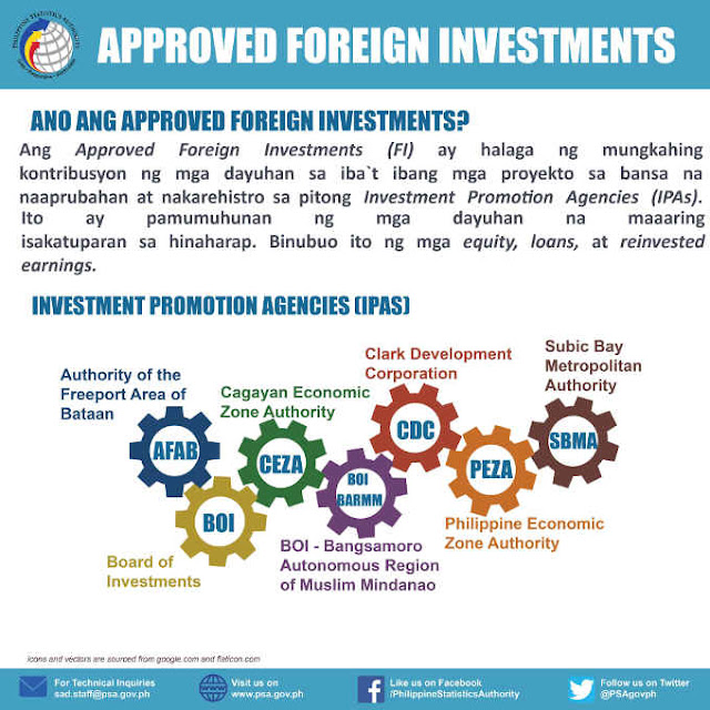 approved foreign investments