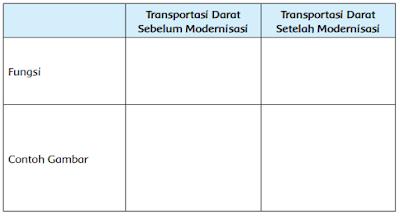 Transportasi Darat Sebelum Modernisasi www.simplenews.me