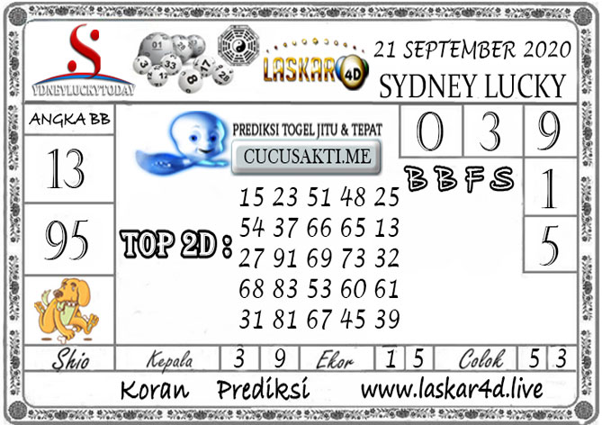 Prediksi Sydney Lucky Today LASKAR4D 21 SEPTEMBER 2020