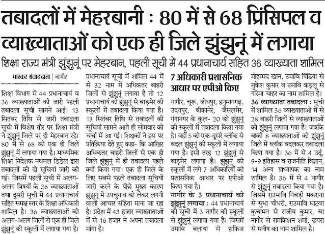 Rajasthan Teacher Transfer News Sep 2020 : राजस्थान व्याख्याता के तबादले