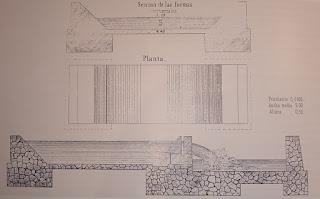 Sección y salto del canal (Mariano Carellada,1860)