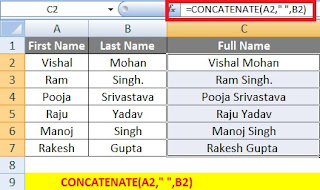 How to use Concatenate Formula in Excel with Examples in Hindi