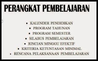 Perangkat RPP Silabus Bahasa Indonesia SMP 2018