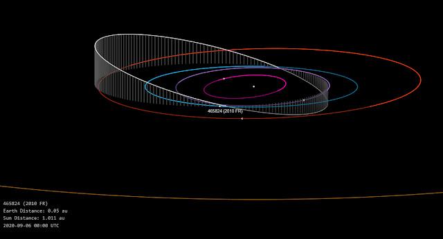 asteroide 2010 FR em sua máxima aproximação com a Terra