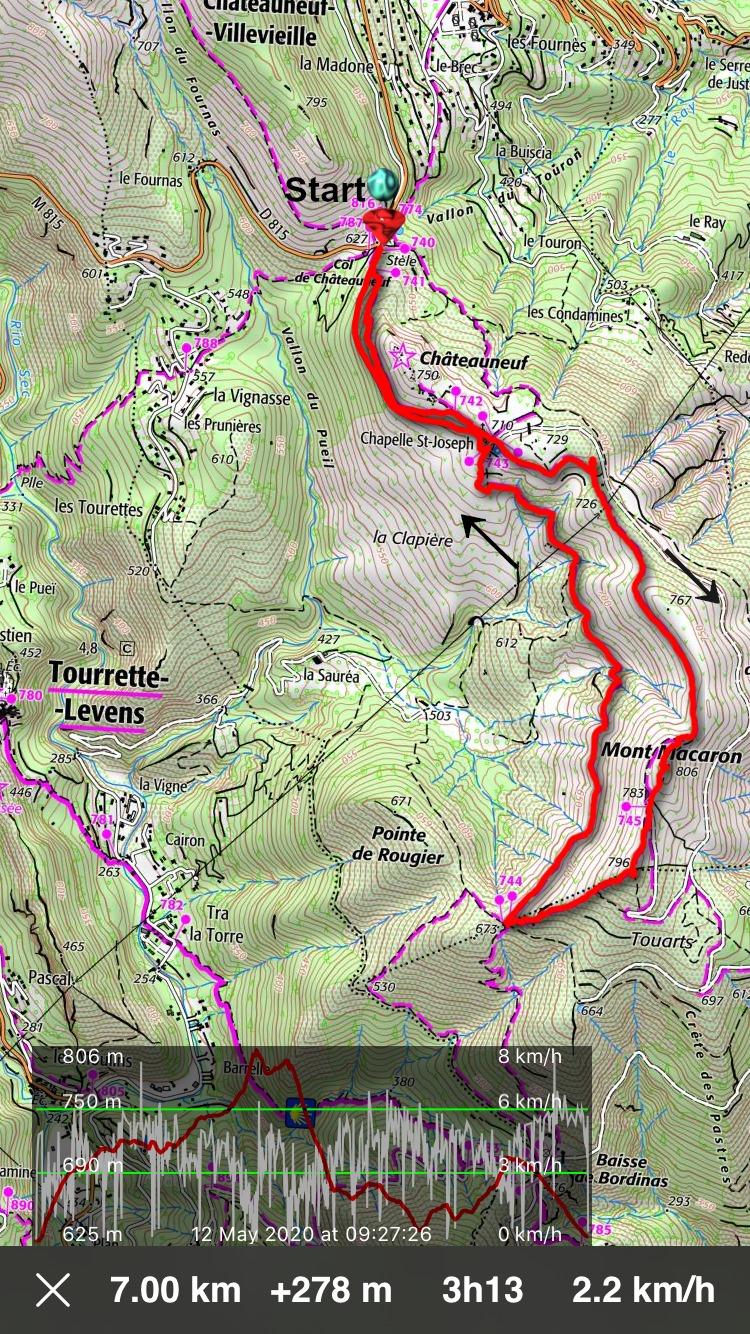 Crête du Mont Macaron trail