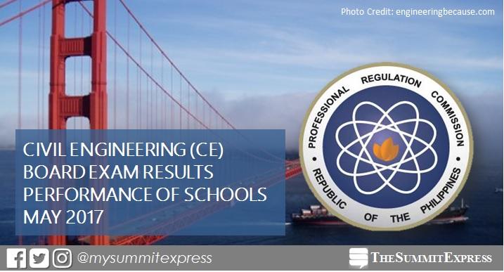 Top performing school, performance of schools Civil Engineer board exam May 2017