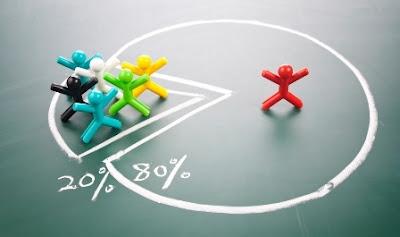 Strategi Bersaing (Pengertian, Jenis, Karakteristik, Tingkatan dan Faktor Kegagalan)