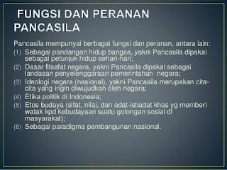 Fungsi Pancasila Sebagai Dasar Negara Indonesia