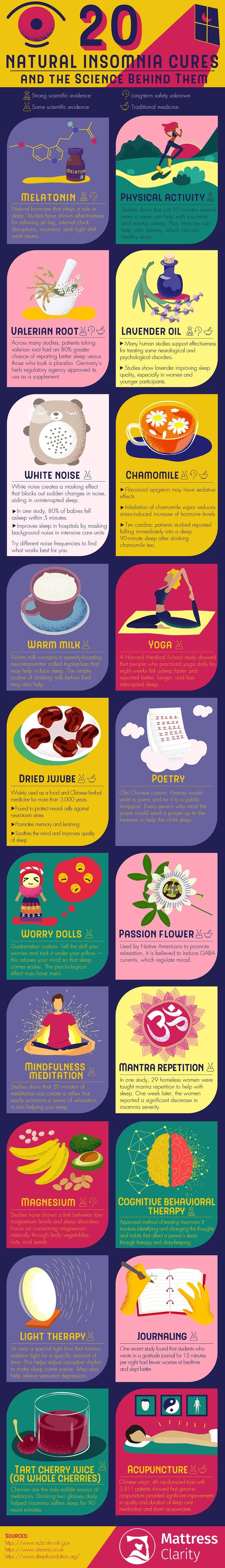 20 Natural Insomnia Cures And the Science Behind Them #infographic
