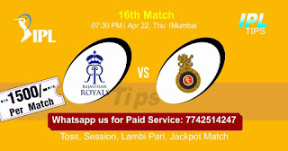 IPL T20 Banlgalore vs Rajasthan 16th Match Who will win Today? Cricfrog