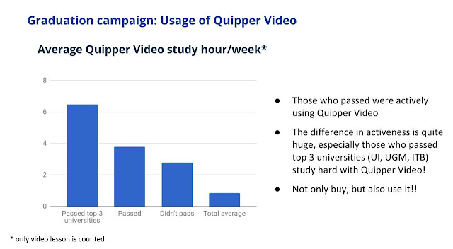 data-quipper