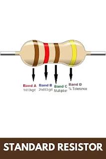 standard resistor color code