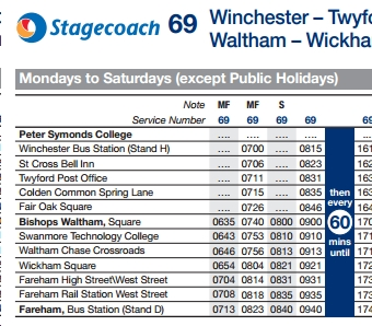 455 timetable National Express winchester To Heathrow