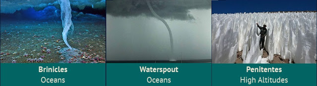 30 Weird and Wonderful Natural Phenomena From Around the World 22. Brinicles - Oceans 23. Waterspout - Oceans 24. Penitentes - High Altitudes