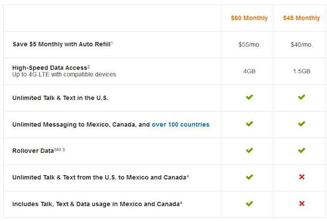 AT&T Prepaid Phone Plans