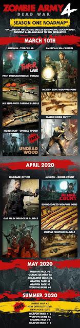 Zombie Army 4 (infografica uscite)