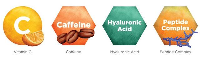 Сироватка з вітаміном С, гіалуроновою кислотою, кофеїном та пептидами