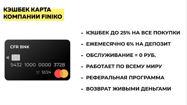 CashBack Карта компании Finiko