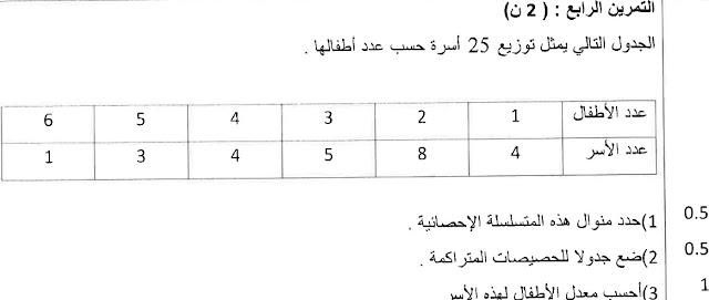 تمارين الاحصاء الثالثة اعدادي من الإمتحانات الجهوية | قلم ماط الشامل
