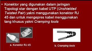 Tugas XII TKJ: Perbaikan konfigurasi VLAN