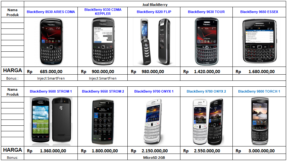 Harga Hp Blackberry Terbaru Dan Gambarnya Situshargahp Harga Hp Terbaru Daftar Harga Hp Blackberry Terbaru 2013 2014